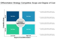 Differentiation Strategy Competitive Scope And Degree Of Cost Ppt Powerpoint Presentation Pictures Infographic Template
