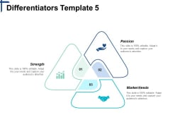 Differentiators Market Needs Ppt PowerPoint Presentation Model Introduction
