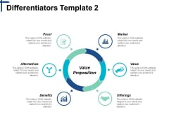 Differentiators Value Proposition Ppt PowerPoint Presentation Portfolio Graphic Tips