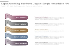 Digital Advertising Mainframe Diagram Sample Presentation Ppt