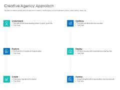 Digital Agency Pitch Presentation Creative Agency Approach Demonstration PDF