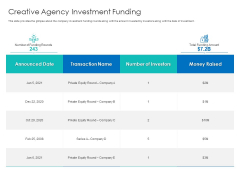 Digital Agency Pitch Presentation Creative Agency Investment Funding Clipart PDF