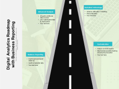 Digital Analytics Roadmap With Business Reporting Ppt PowerPoint Presentation Icon Portfolio PDF