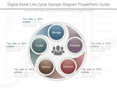 Digital Asset Life Cycle Sample Diagram Powerpoint Guide