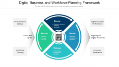Digital Business And Workforce Planning Framework Ppt PowerPoint Presentation Gallery Example File PDF