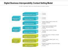 Digital Business Interoperability Context Setting Model Ppt PowerPoint Presentation File Format Ideas PDF