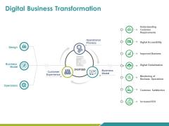 Digital Business Transformation Ppt PowerPoint Presentation Icon Background Designs