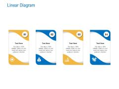 Digital Businesses Ecosystems Linear Diagram Ppt Outline Slides PDF