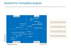 Digital Businesses Ecosystems Quadrant For Competitive Analysis Elements PDF
