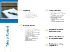 Digital Businesses Ecosystems Table Of Content Ppt Styles Maker PDF