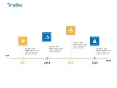 Digital Businesses Ecosystems Timeline Ppt File Backgrounds PDF