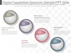 Digital Capabilities Spectrum Sample Ppt Slide