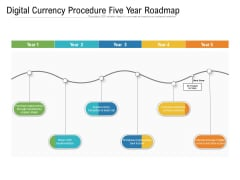 Digital Currency Procedure Five Year Roadmap Inspiration
