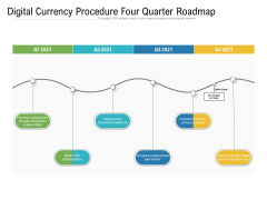 Digital Currency Procedure Four Quarter Roadmap Pictures