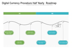 Digital Currency Procedure Half Yearly Roadmap Topics
