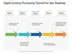 Digital Currency Purchasing Tutorial Five Year Roadmap Topics