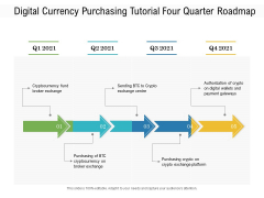 Digital Currency Purchasing Tutorial Four Quarter Roadmap Icons