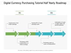 Digital Currency Purchasing Tutorial Half Yearly Roadmap Elements