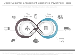 Digital Customer Engagement Experience Powerpoint Topics