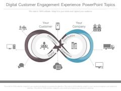 Digital Customer Engagement Experience Powerpoint Topics