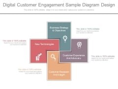 Digital Customer Engagement Sample Diagram Design