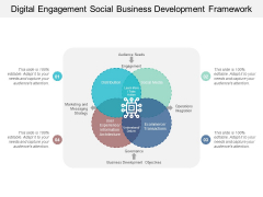 Digital Engagement Social Business Development Framework Ppt PowerPoint Presentation Professional Layout