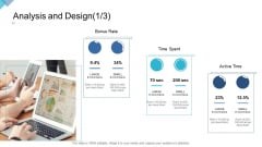 Digital Enterprise Management Analysis And Design Ppt PowerPoint Presentation Summary Outline PDF