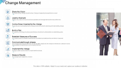 Digital Enterprise Management Change Management Ppt PowerPoint Presentation Infographics Gridlines PDF