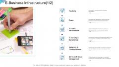 Digital Enterprise Management E Business Infrastructure Ppt PowerPoint Presentation Portfolio Portrait PDF