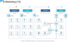 Digital Enterprise Management E Marketing Ppt PowerPoint Presentation Inspiration Graphics Design PDF