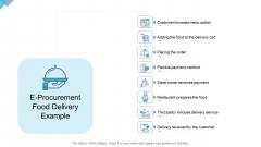 Digital Enterprise Management E Procurement Food Delivery Example Ppt PowerPoint Presentation Icon Mockup PDF