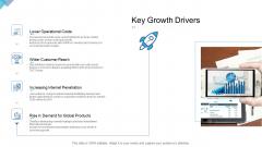 Digital Enterprise Management Key Growth Drivers Ppt PowerPoint Presentation Summary Display PDF