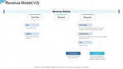 Digital Enterprise Management Revenue Model Ppt PowerPoint Presentation Visual Aids Styles PDF
