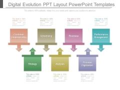 Digital Evolution Ppt Layout Powerpoint Templates
