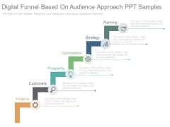Digital Funnel Based On Audience Approach Ppt Samples
