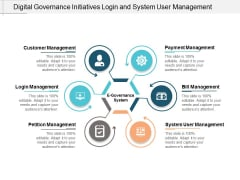 Digital Governance Initiatives Login And System User Management Ppt Powerpoint Presentation Icon Deck
