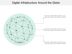 Digital Infrastructure Around The Globe Ppt PowerPoint Presentation Outline Model