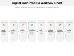Digital Loan Process Workflow Chart Ppt PowerPoint Presentation Professional Template PDF
