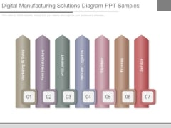 Digital Manufacturing Solutions Diagram Ppt Samples