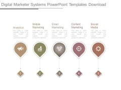 Digital Marketer Systems Powerpoint Templates Download