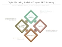Digital Marketing Analytics Diagram Ppt Summary