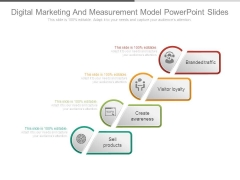 Digital Marketing And Measurement Model Powerpoint Slides
