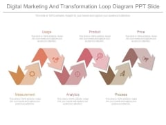 Digital Marketing And Transformation Loop Diagram Ppt Slide