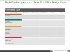 Digital Marketing Approach Powerpoint Slide Design Ideas