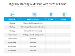 Digital Marketing Audit Plan With Areas Of Focus Ppt PowerPoint Presentation File Slide Portrait PDF