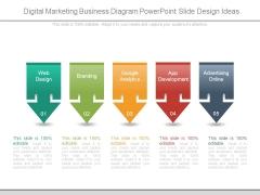 Digital Marketing Business Diagram Powerpoint Slide Design Ideas