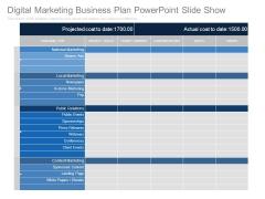 Digital Marketing Business Plan Powerpoint Slide Show