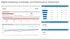 Digital Marketing Campaign And Performance Dashboard Ppt Model Guide PDF