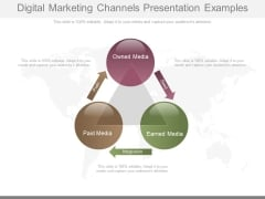 Digital Marketing Channels Presentation Examples