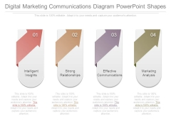 Digital Marketing Communications Diagram Powerpoint Shapes